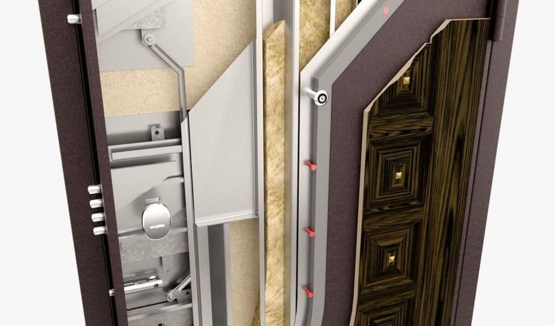 Способы повысить шумоизоляцию входной двери